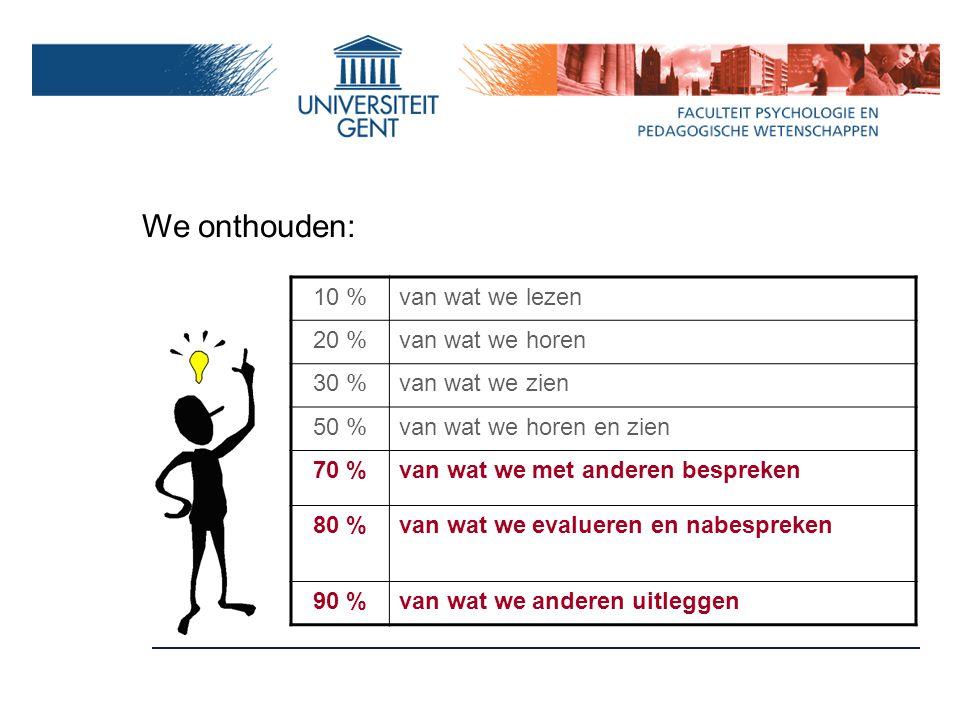 We onthouden: 10 % van wat we lezen 20 % van wat we horen 30 %