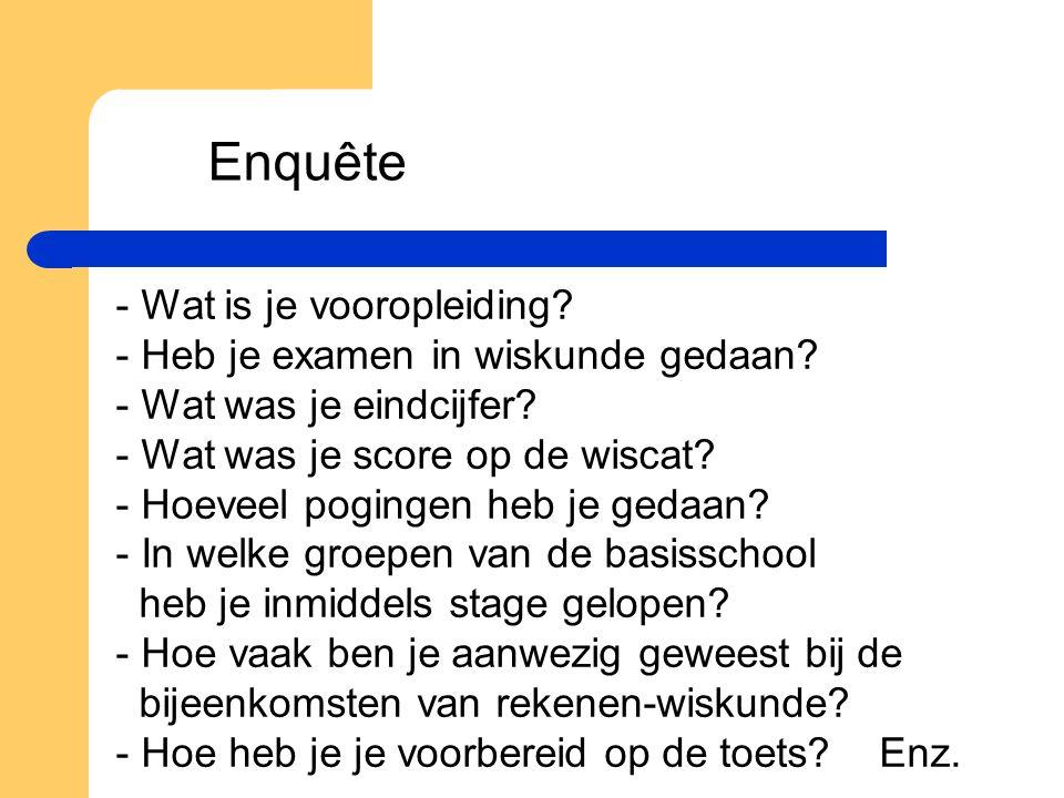 Enquête - Wat is je vooropleiding - Heb je examen in wiskunde gedaan