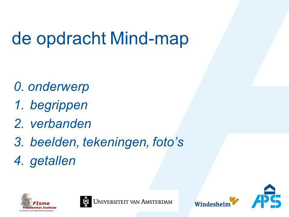 de opdracht Mind-map 0. onderwerp begrippen verbanden