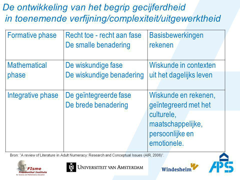 GC 2007 02 15 Ped. begeleidingsdienst Stad Gent