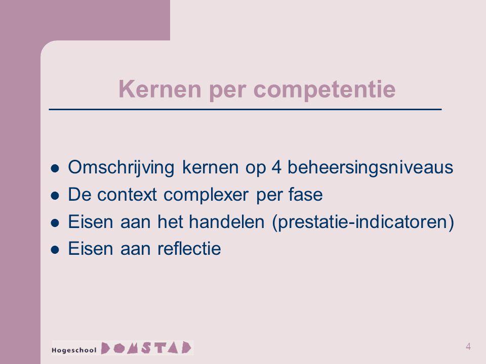 Kernen per competentie