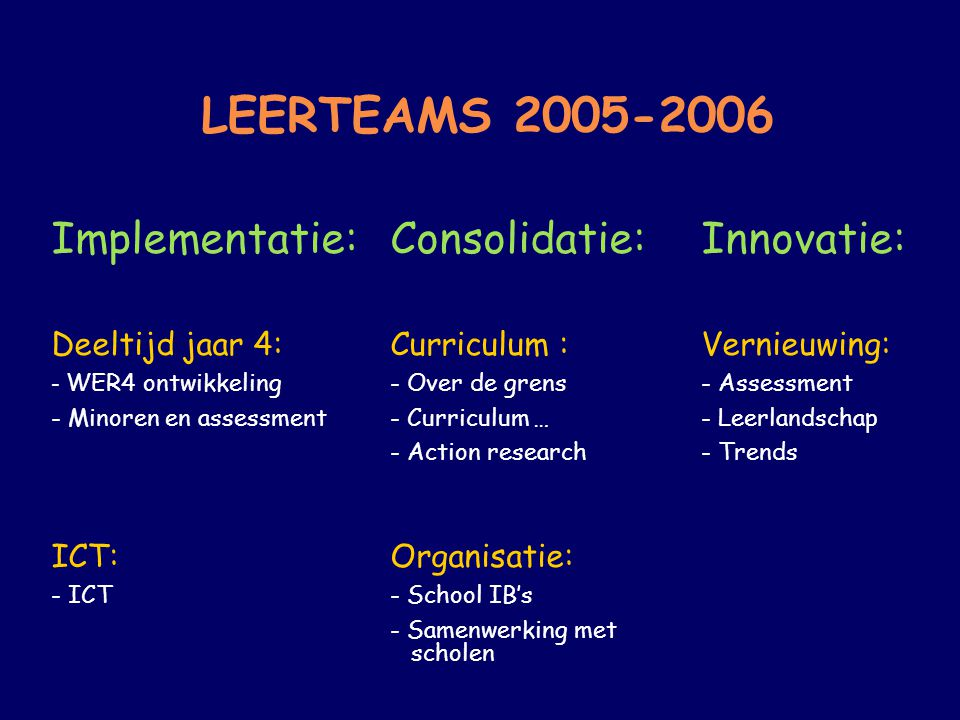 LEERTEAMS 2005-2006 Implementatie: Consolidatie: Innovatie:
