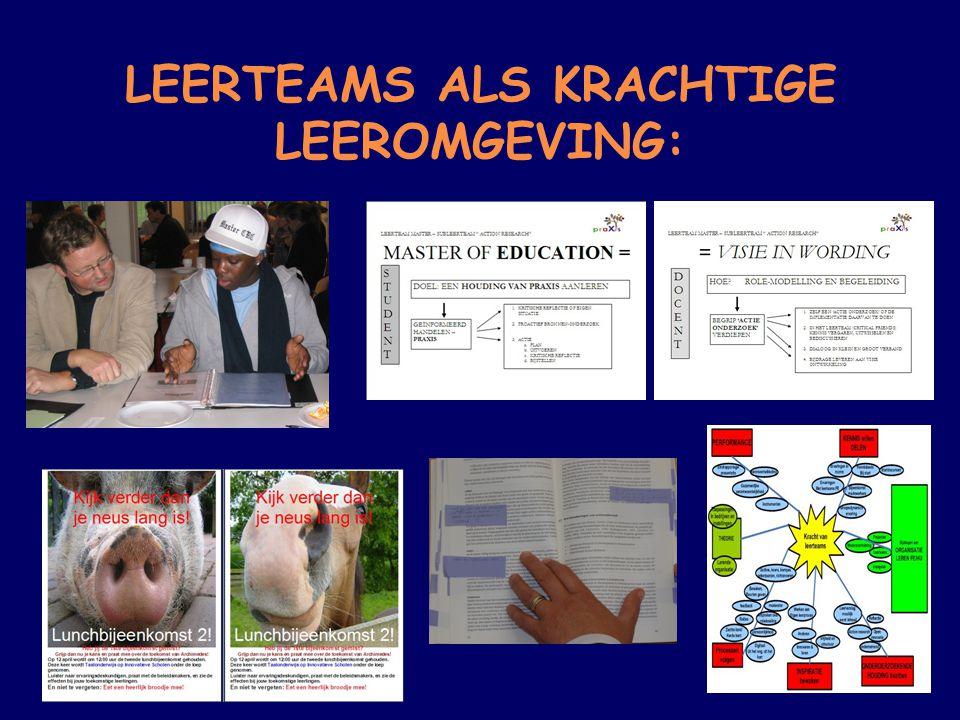 LEERTEAMS ALS KRACHTIGE LEEROMGEVING: