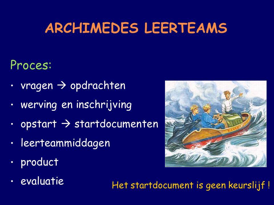 ARCHIMEDES LEERTEAMS Proces: vragen  opdrachten