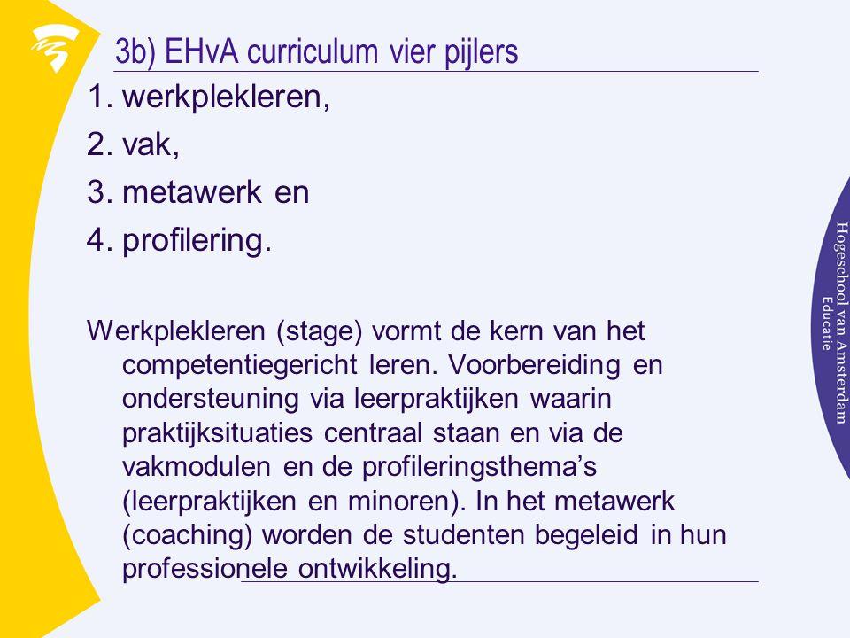 3b) EHvA curriculum vier pijlers