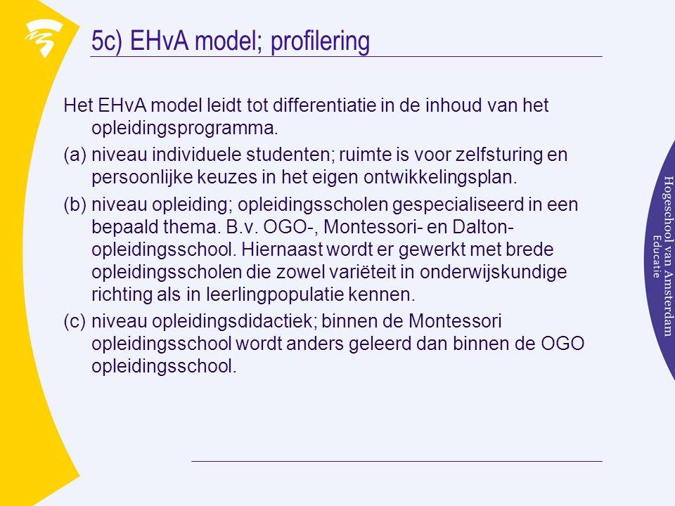 5c) EHvA model; profilering