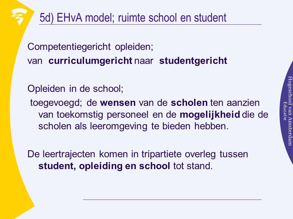5d) EHvA model; ruimte school en student