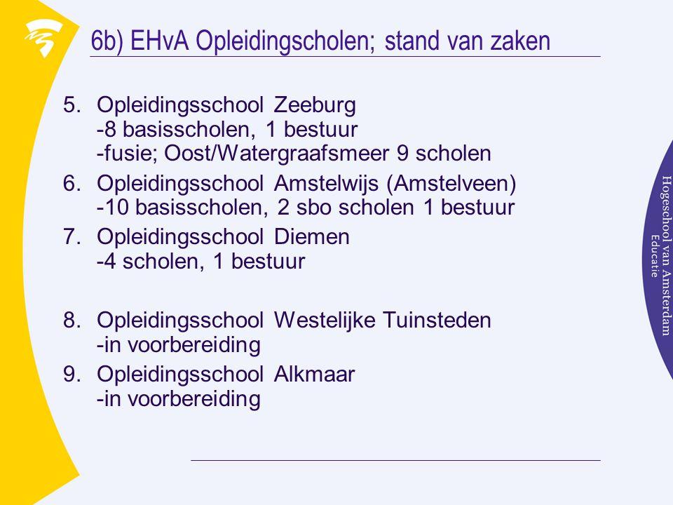 6b) EHvA Opleidingscholen; stand van zaken