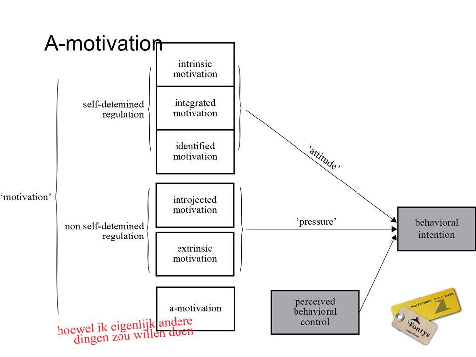 A-motivation