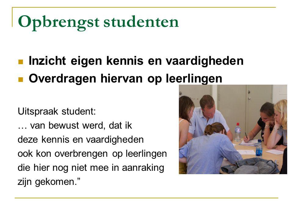 Opbrengst studenten Inzicht eigen kennis en vaardigheden