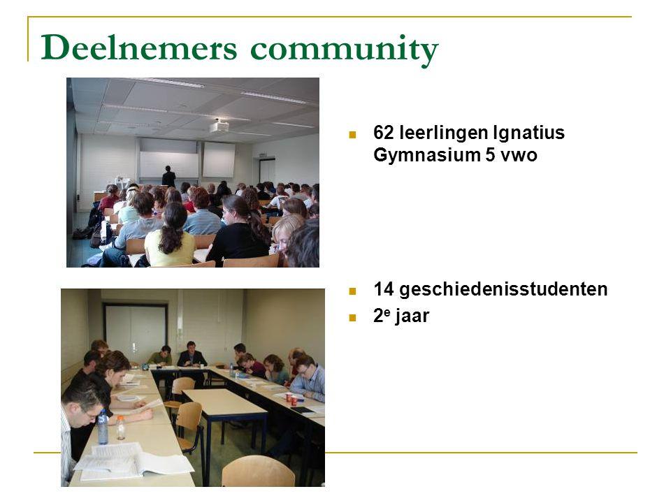 Deelnemers community 62 leerlingen Ignatius Gymnasium 5 vwo