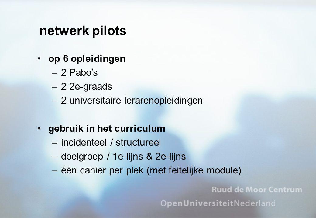 netwerk pilots op 6 opleidingen 2 Pabo's 2 2e-graads