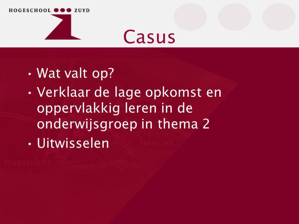 Casus Wat valt op Verklaar de lage opkomst en oppervlakkig leren in de onderwijsgroep in thema 2.