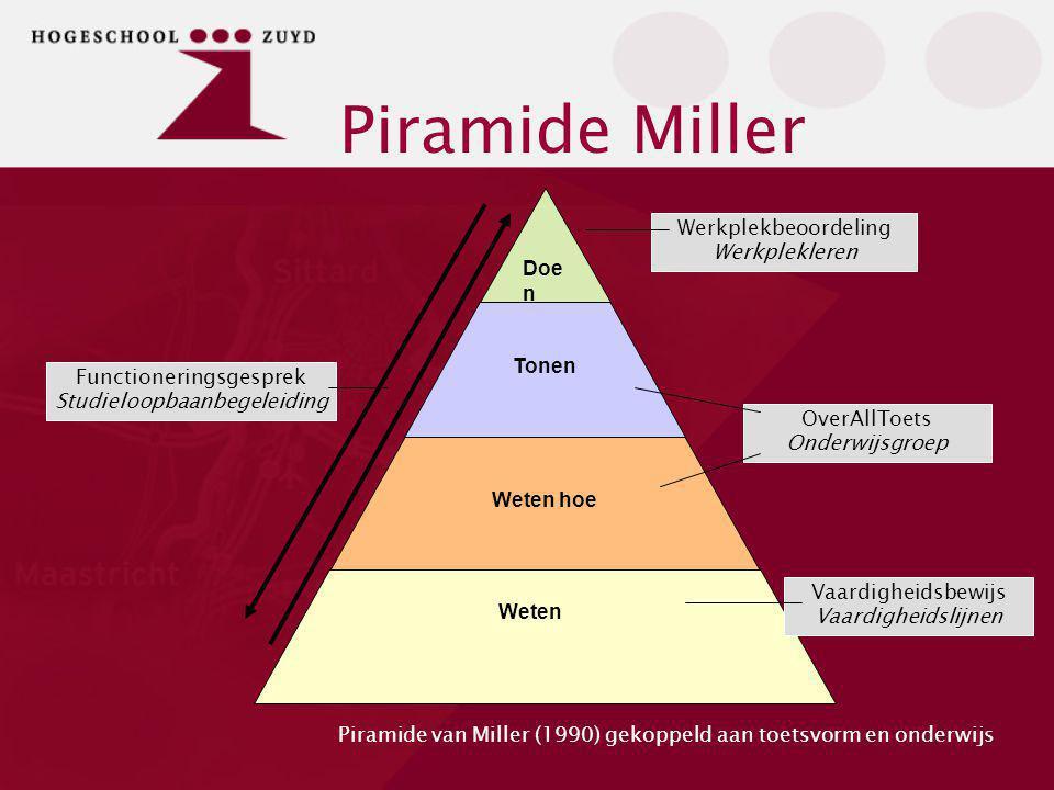Piramide Miller Werkplekbeoordeling Doen Werkplekleren Tonen