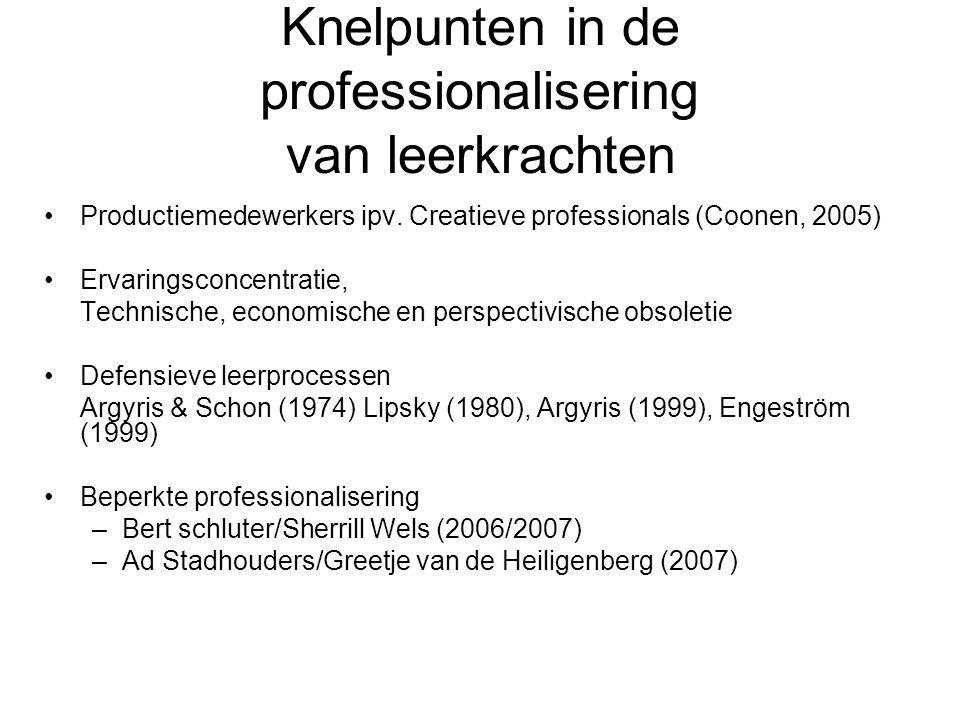 Knelpunten in de professionalisering van leerkrachten