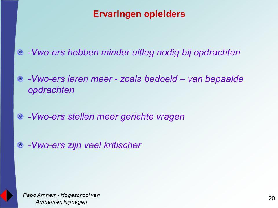 Pabo Arnhem - Hogeschool van Arnhem en Nijmegen