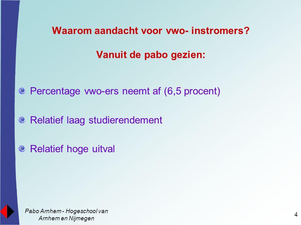 Waarom aandacht voor vwo- instromers Vanuit de pabo gezien: