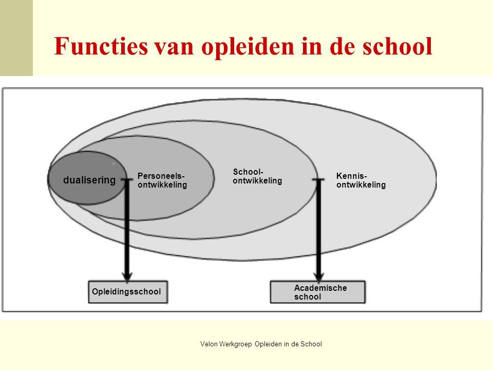 Functies van opleiden in de school