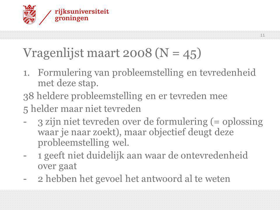 Vragenlijst maart 2008 (N = 45)