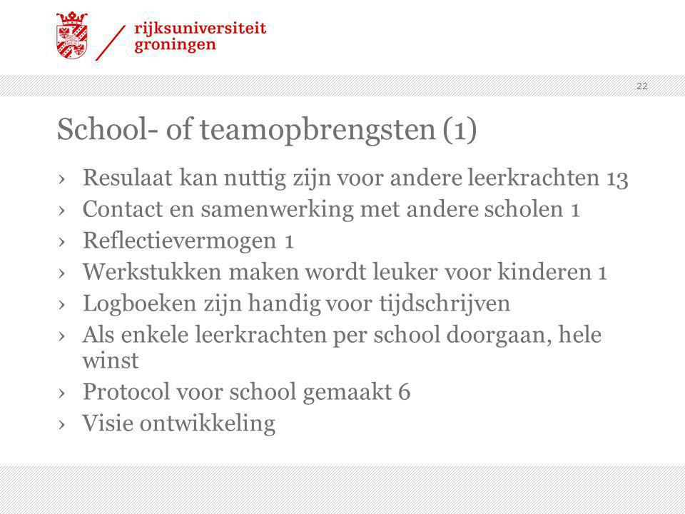 School- of teamopbrengsten (1)