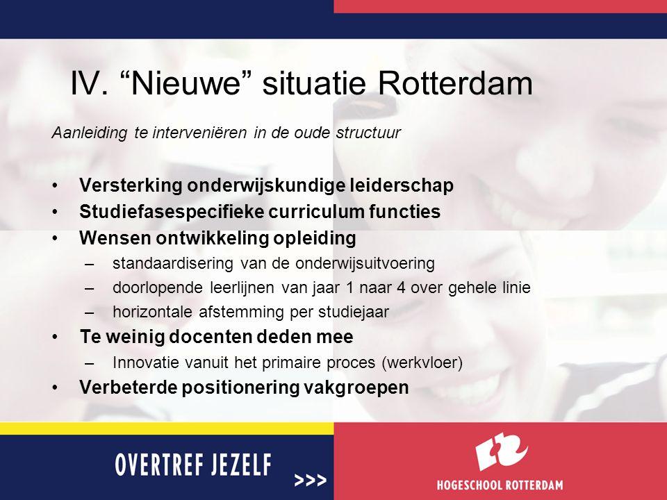 IV. Nieuwe situatie Rotterdam