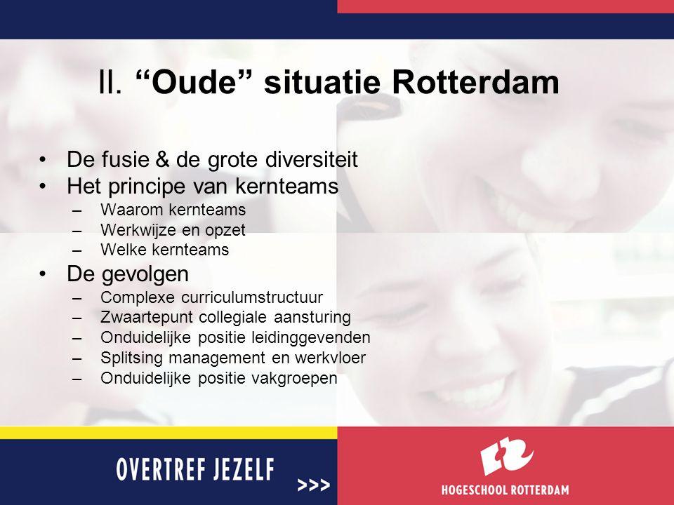 II. Oude situatie Rotterdam
