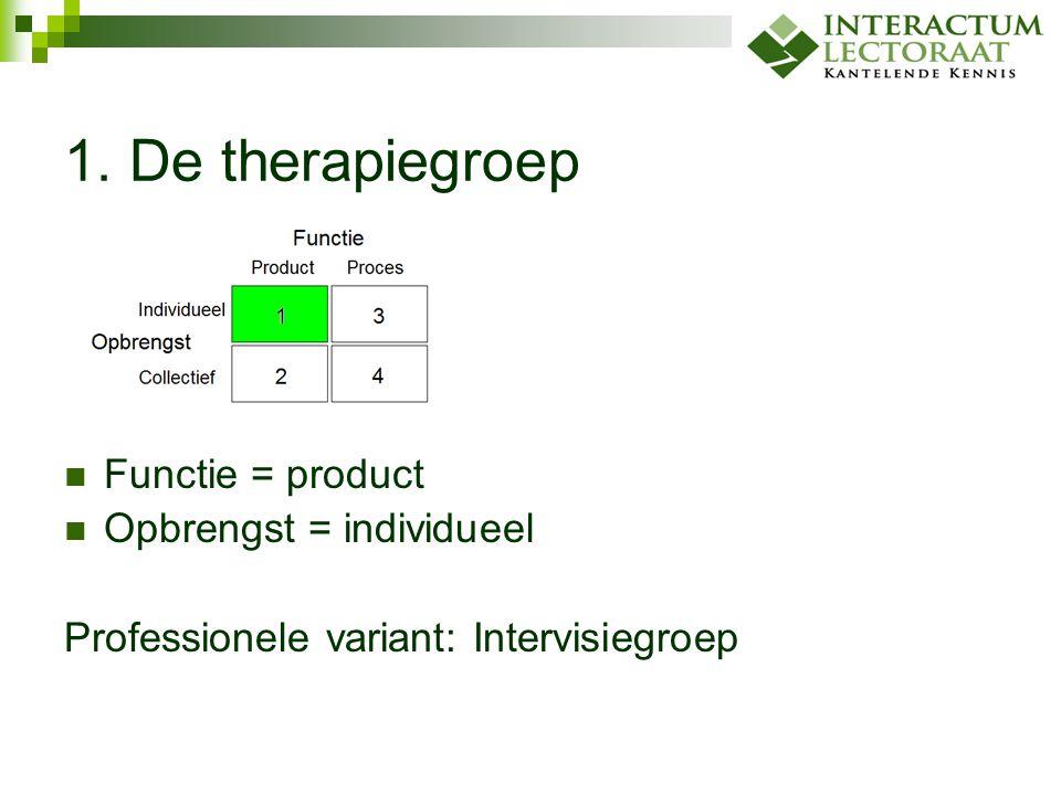 1. De therapiegroep Functie = product Opbrengst = individueel