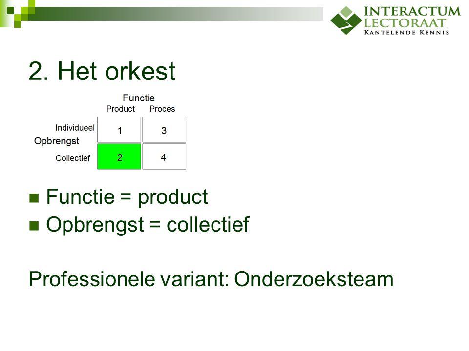 2. Het orkest Functie = product Opbrengst = collectief