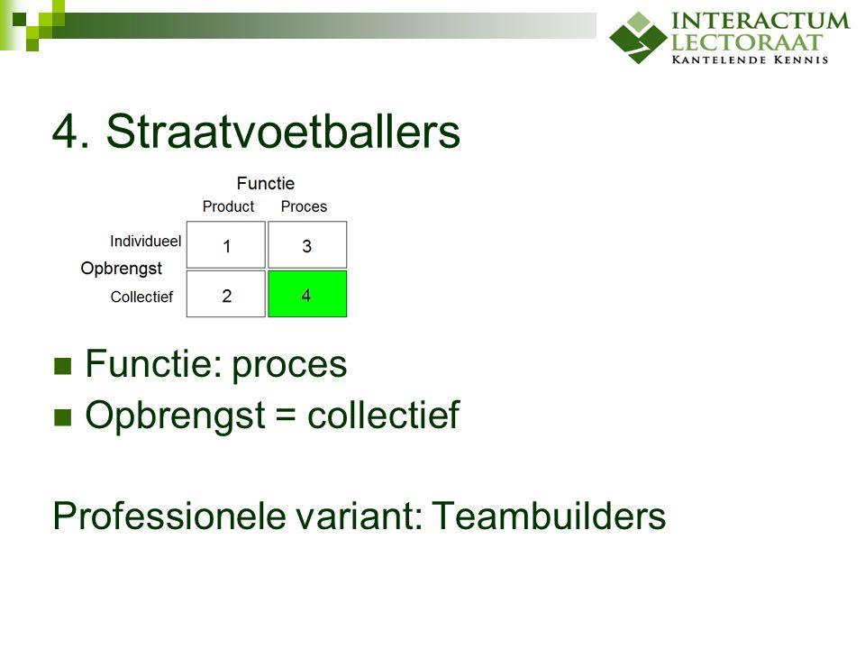 4. Straatvoetballers Functie: proces Opbrengst = collectief