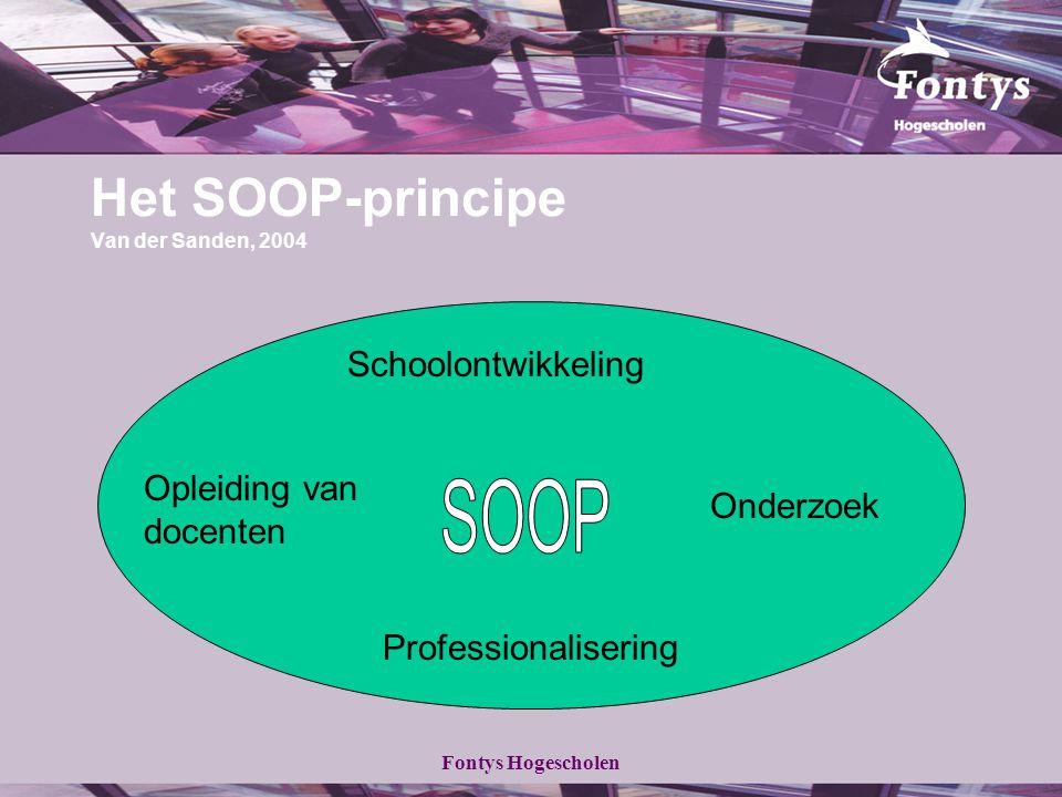 Het SOOP-principe Van der Sanden, 2004