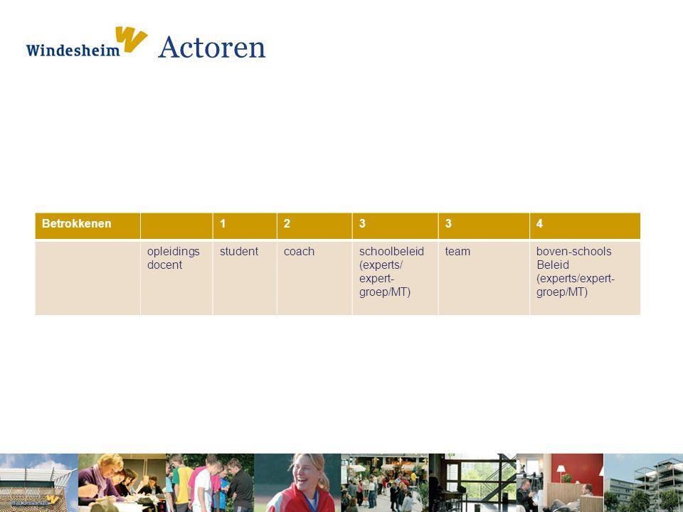 Actoren Betrokkenen 1 2 3 4 opleidings docent student coach