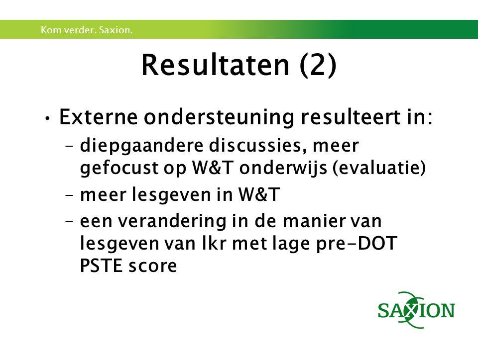 Resultaten (2) Externe ondersteuning resulteert in: