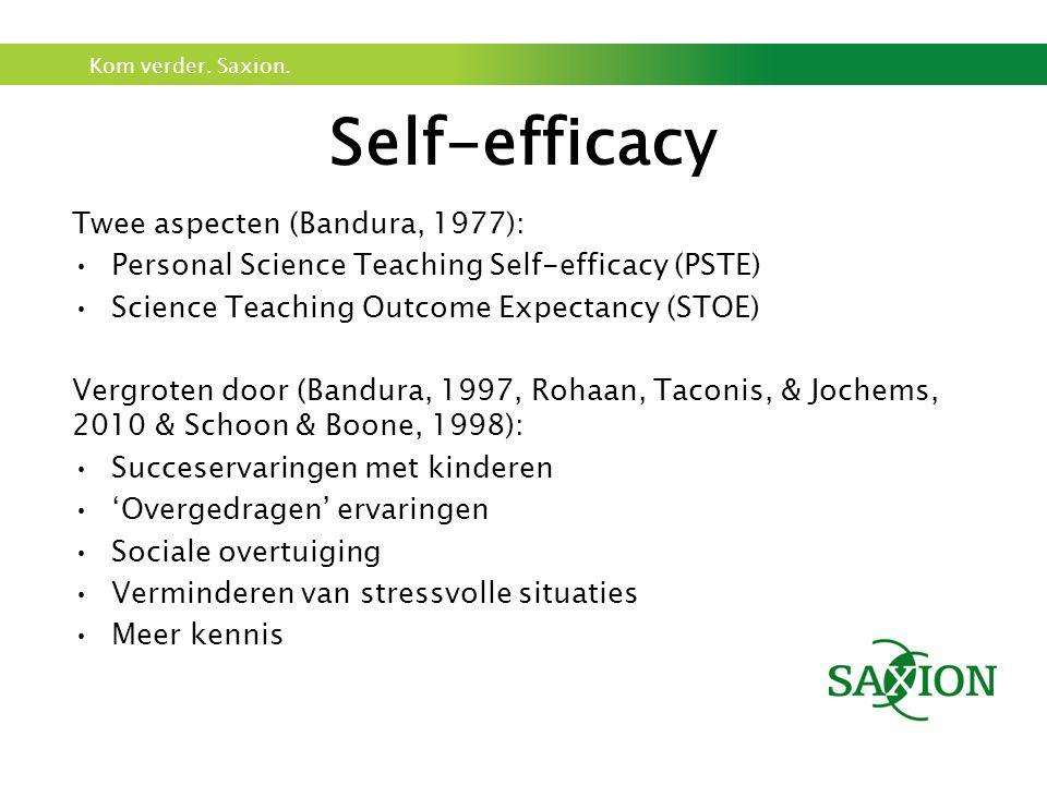 Self-efficacy Twee aspecten (Bandura, 1977):