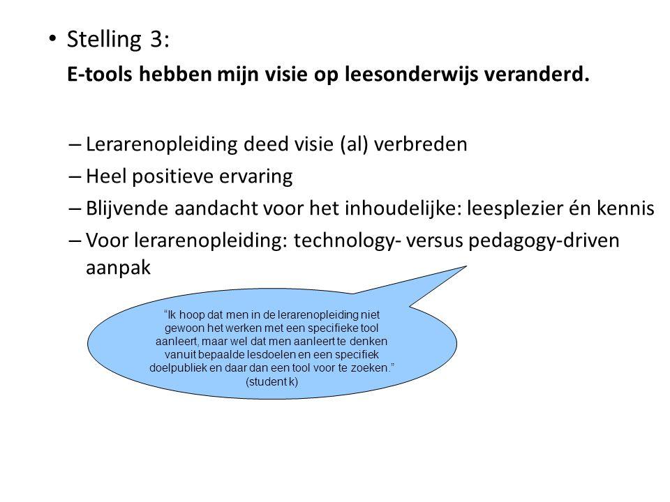 Stelling 3: E-tools hebben mijn visie op leesonderwijs veranderd.
