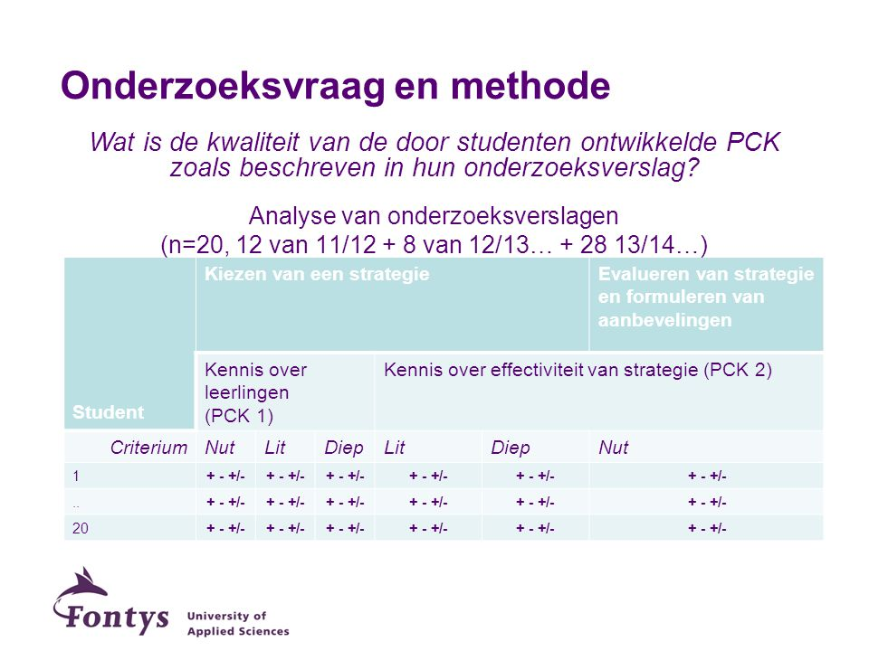 Onderzoeksvraag en methode