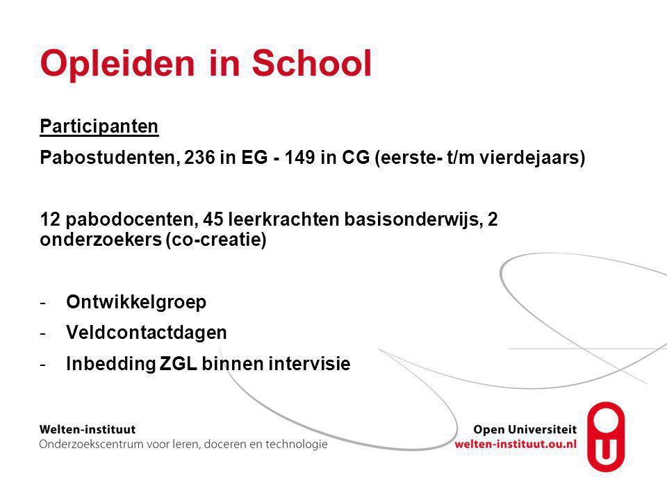 Opleiden in School Participanten