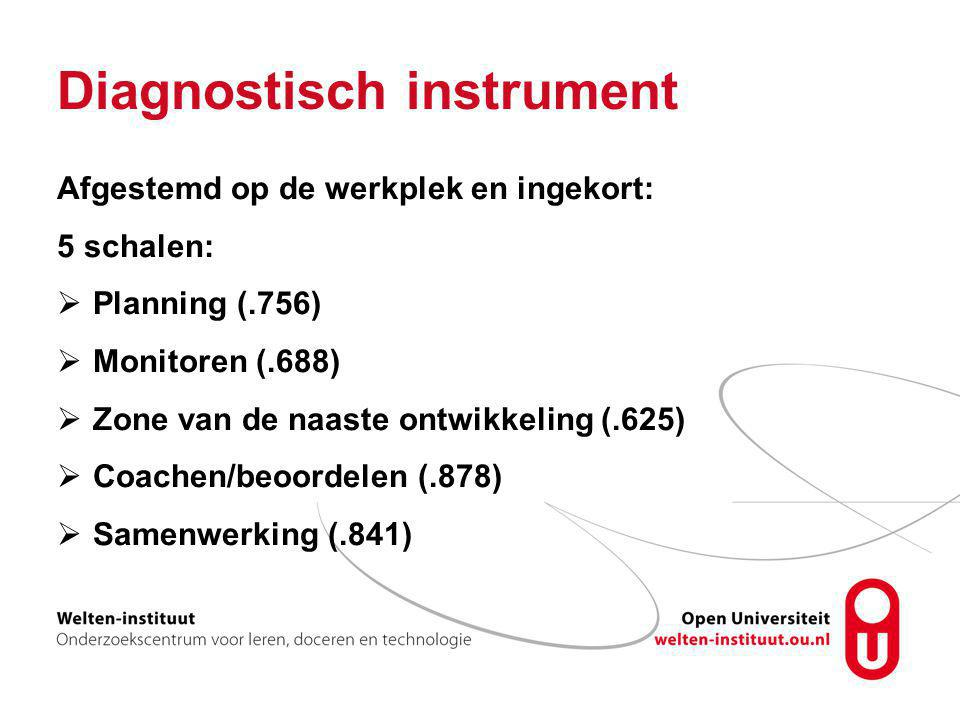 Diagnostisch instrument