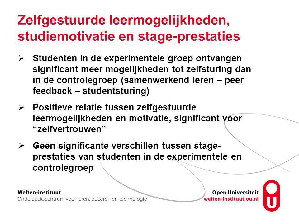 Zelfgestuurde leermogelijkheden, studiemotivatie en stage-prestaties