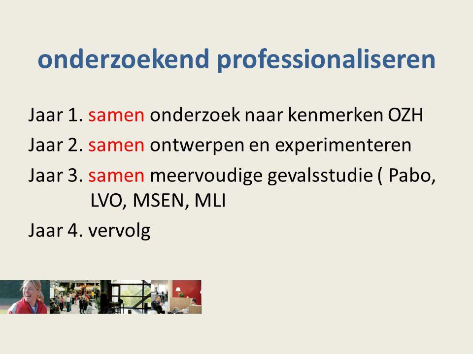 onderzoekend professionaliseren