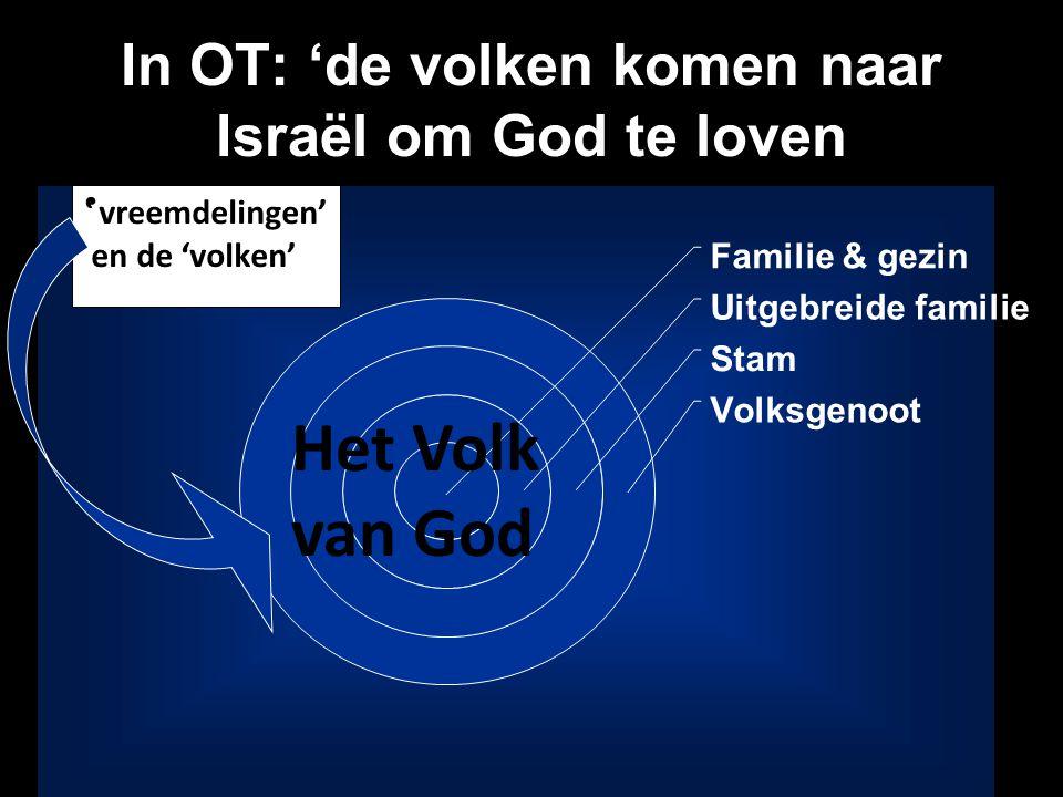 In OT: 'de volken komen naar Israël om God te loven