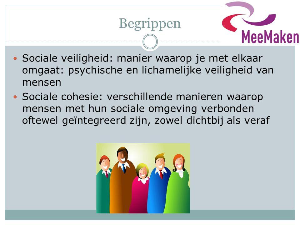 Begrippen Sociale veiligheid: manier waarop je met elkaar omgaat: psychische en lichamelijke veiligheid van mensen.