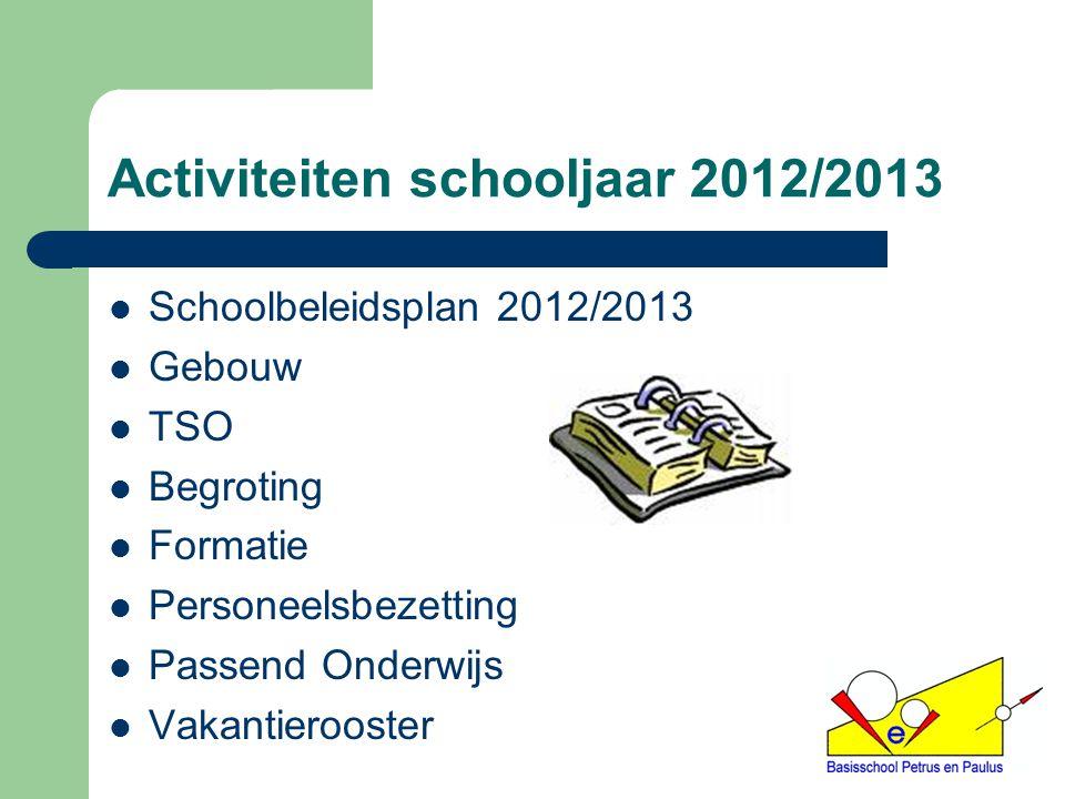 Activiteiten schooljaar 2012/2013