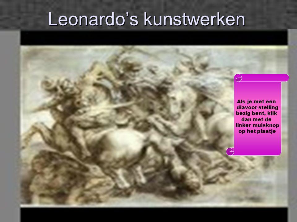 Leonardo's kunstwerken