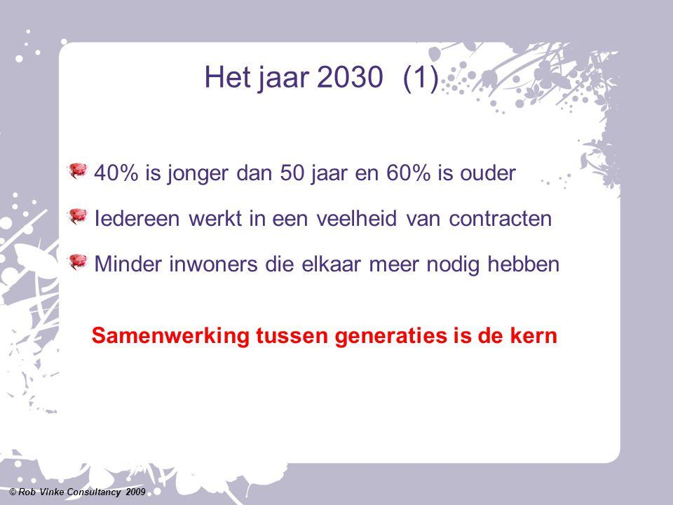 Het jaar 2030 (1) 40% is jonger dan 50 jaar en 60% is ouder