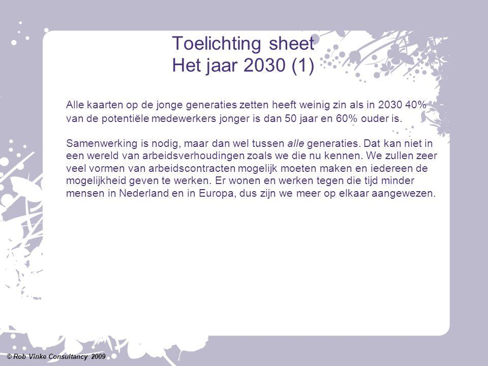 Toelichting sheet Het jaar 2030 (1)