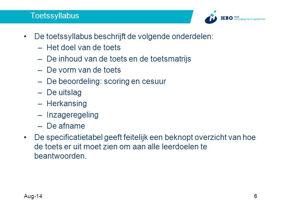 De toetssyllabus beschrijft de volgende onderdelen: