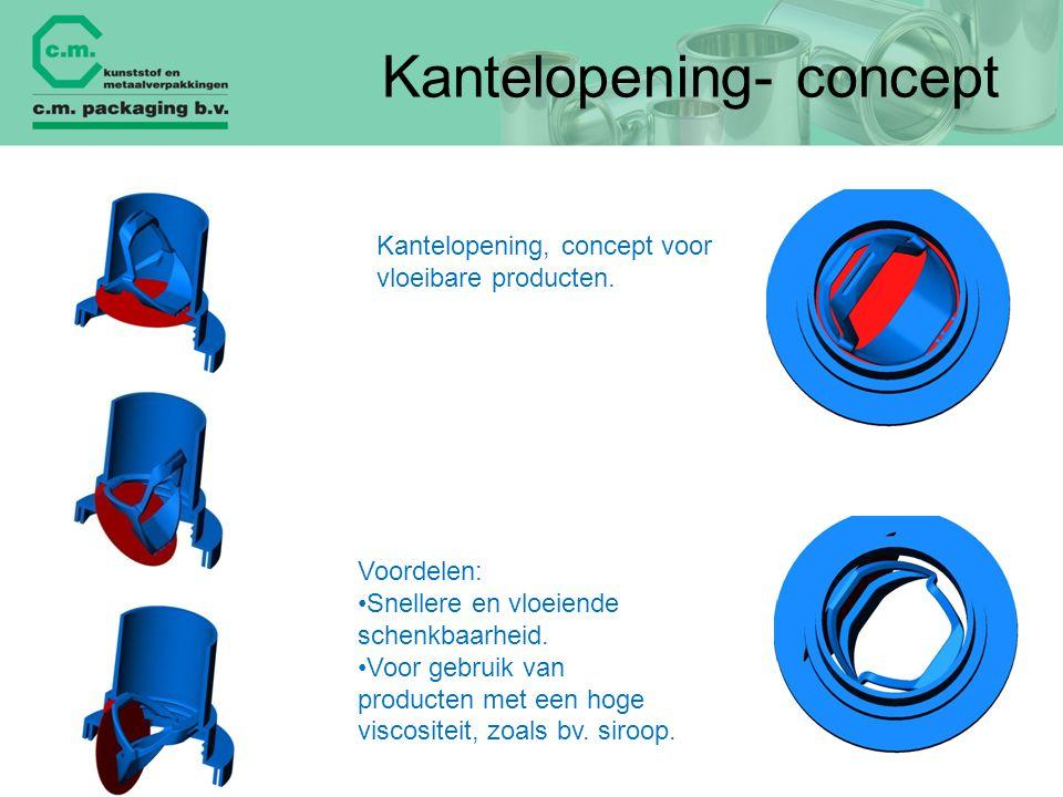 Kantelopening- concept