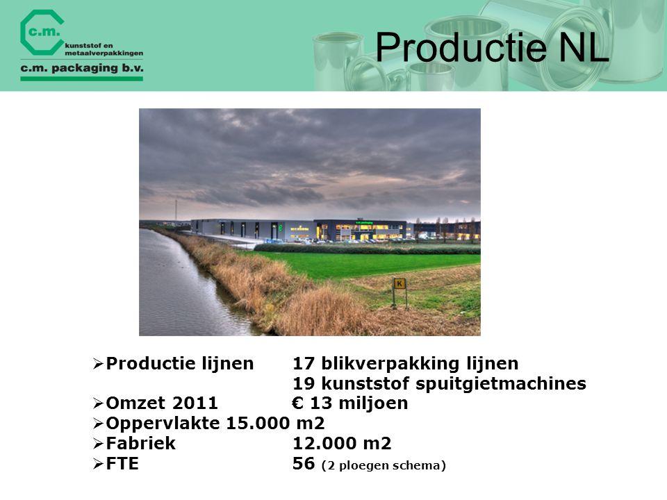 Productie NL Productie lijnen 17 blikverpakking lijnen