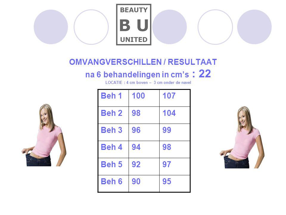 OMVANGVERSCHILLEN / RESULTAAT na 6 behandelingen in cm's : 22 LOCATIE : 4 cm boven – 3 cm onder de navel