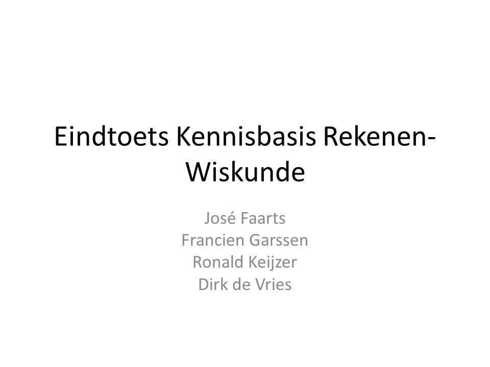 Eindtoets Kennisbasis Rekenen-Wiskunde